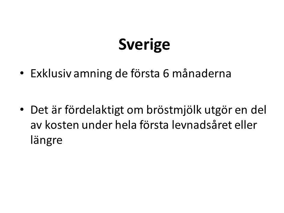 Sverige • Exklusiv amning de första 6 månaderna • Det är fördelaktigt om bröstmjölk utgör en del av kosten under hela första levnadsåret eller längre