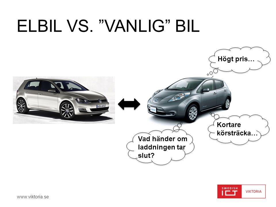 """www.viktoria.se ELBIL VS. """"VANLIG"""" BIL Högt pris… Kortare körsträcka… Vad händer om laddningen tar slut?"""