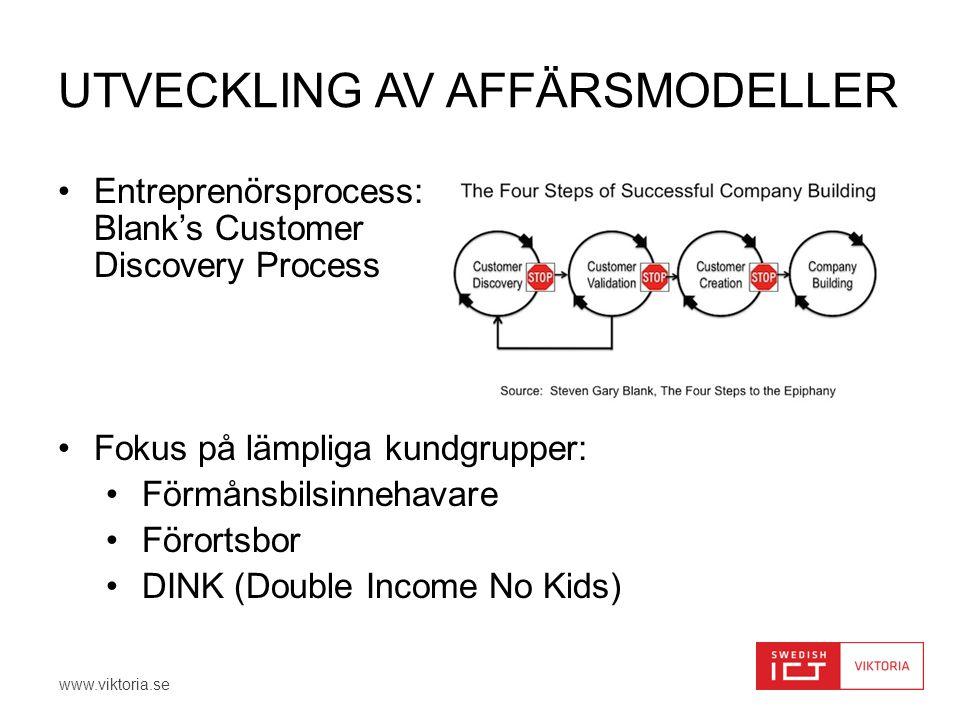 www.viktoria.se UTVECKLING AV AFFÄRSMODELLER •Entreprenörsprocess: Blank's Customer Discovery Process •Fokus på lämpliga kundgrupper: •Förmånsbilsinnehavare •Förortsbor •DINK (Double Income No Kids)