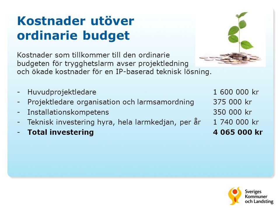 Kostnader utöver ordinarie budget Kostnader som tillkommer till den ordinarie budgeten för trygghetslarm avser projektledning och ökade kostnader för en IP-baserad teknisk lösning.