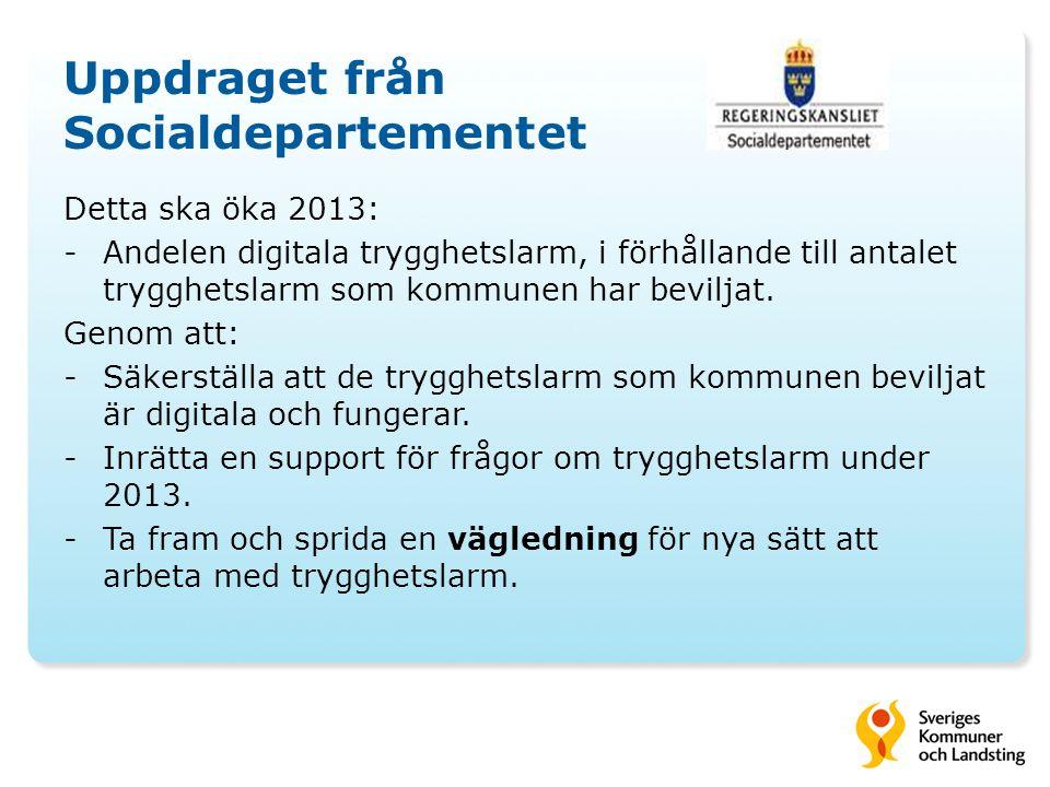 Uppdraget från Socialdepartementet Detta ska öka 2013: -Andelen digitala trygghetslarm, i förhållande till antalet trygghetslarm som kommunen har beviljat.