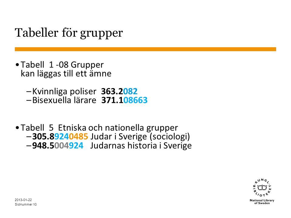 Sidnummer 10 Tabeller för grupper •Tabell 1 -08 Grupper kan läggas till ett ämne –Kvinnliga poliser 363.2082 –Bisexuella lärare 371.108663 •Tabell 5 E