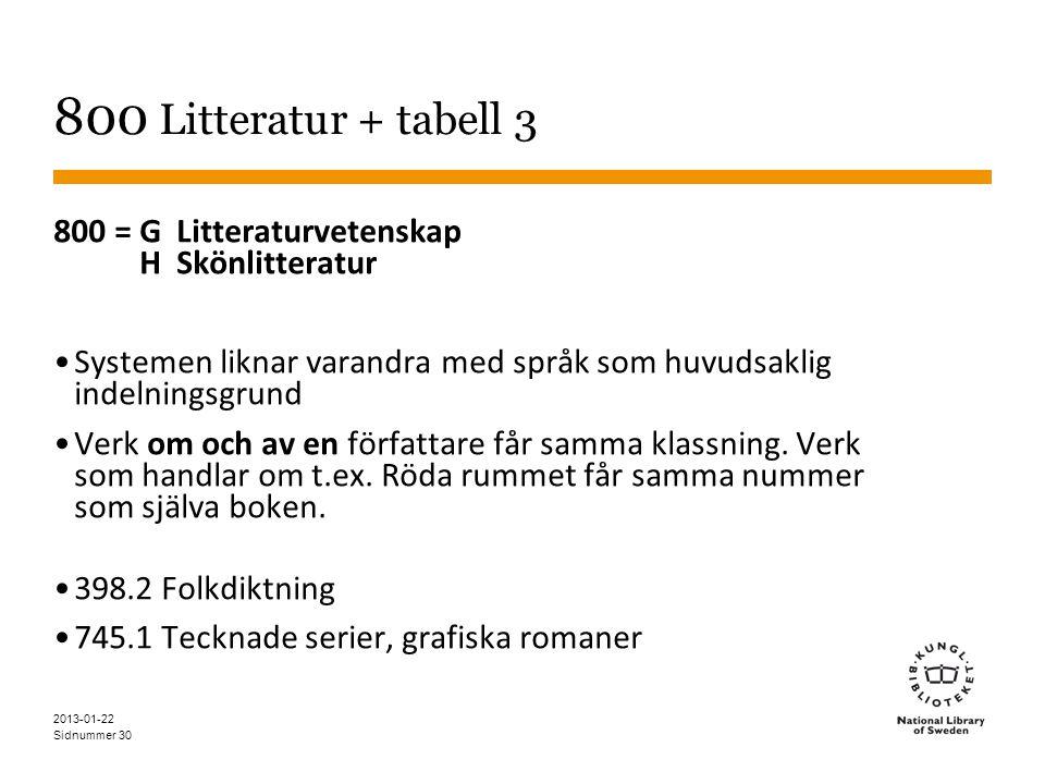 Sidnummer 30 800 Litteratur + tabell 3 800 = G Litteraturvetenskap H Skönlitteratur •Systemen liknar varandra med språk som huvudsaklig indelningsgrund •Verk om och av en författare får samma klassning.