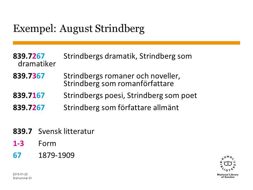 Sidnummer 2013-01-22 31 Exempel: August Strindberg 839.7267Strindbergs dramatik, Strindberg som dramatiker 839.7367Strindbergs romaner och noveller, Strindberg som romanförfattare 839.7167Strindbergs poesi, Strindberg som poet 839.7267Strindberg som författare allmänt 839.7Svensk litteratur 1-3Form 671879-1909