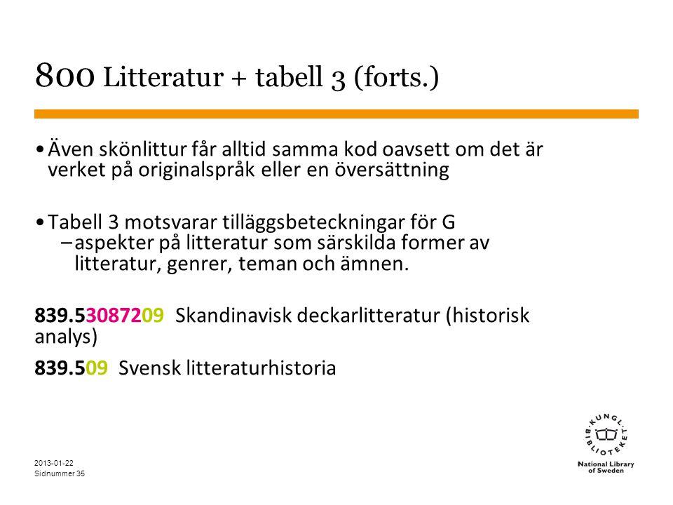Sidnummer 35 800 Litteratur + tabell 3 (forts.) •Även skönlittur får alltid samma kod oavsett om det är verket på originalspråk eller en översättning •Tabell 3 motsvarar tilläggsbeteckningar för G –aspekter på litteratur som särskilda former av litteratur, genrer, teman och ämnen.