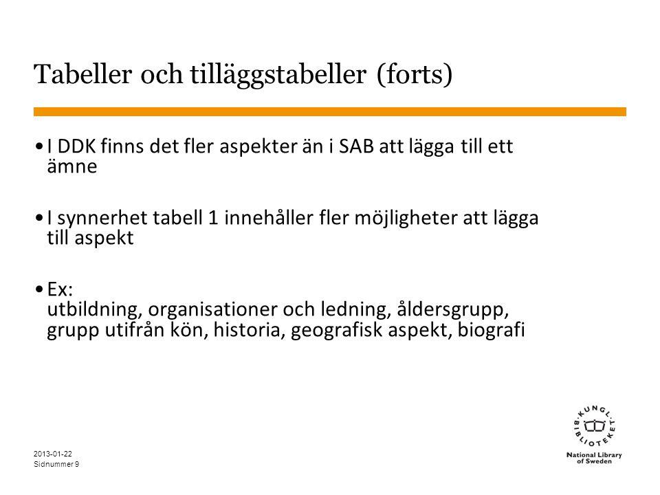 Sidnummer 9 Tabeller och tilläggstabeller (forts) •I DDK finns det fler aspekter än i SAB att lägga till ett ämne •I synnerhet tabell 1 innehåller fler möjligheter att lägga till aspekt •Ex: utbildning, organisationer och ledning, åldersgrupp, grupp utifrån kön, historia, geografisk aspekt, biografi 2013-01-22