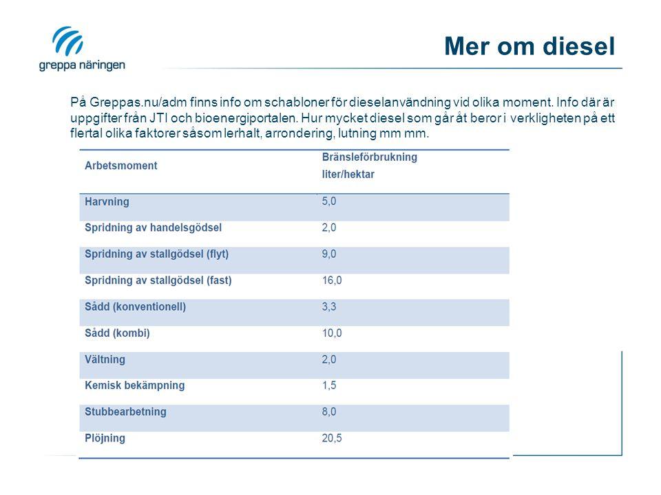 Mer om diesel På Greppas.nu/adm finns info om schabloner för dieselanvändning vid olika moment. Info där är uppgifter från JTI och bioenergiportalen.