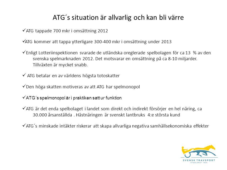 ATG´s situation är allvarlig och kan bli värre  ATG tappade 700 mkr i omsättning 2012  ATG kommer att tappa ytterligare 300-400 mkr i omsättning und