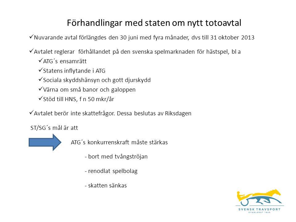 Förhandlingar med staten om nytt totoavtal  Nuvarande avtal förlängdes den 30 juni med fyra månader, dvs till 31 oktober 2013  Avtalet reglerar förhållandet på den svenska spelmarknaden för hästspel, bl a  ATG´s ensamrätt  Statens inflytande i ATG  Sociala skyddshänsyn och gott djurskydd  Värna om små banor och galoppen  Stöd till HNS, f n 50 mkr/år  Avtalet berör inte skattefrågor.