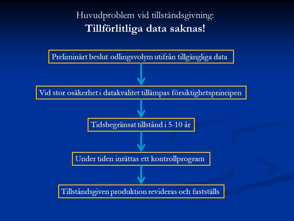 Preliminärt beslut odlingsvolym utifrån tillgängliga data Vid stor osäkerhet i datakvalitet tillämpas försiktighetsprincipen Tidsbegränsat tillstånd i 5-10 år Under tiden inrättas ett kontrollprogram Tillståndsgiven produktion revideras och fastställs Huvudproblem vid tillståndsgivning: Tillförlitliga data saknas!