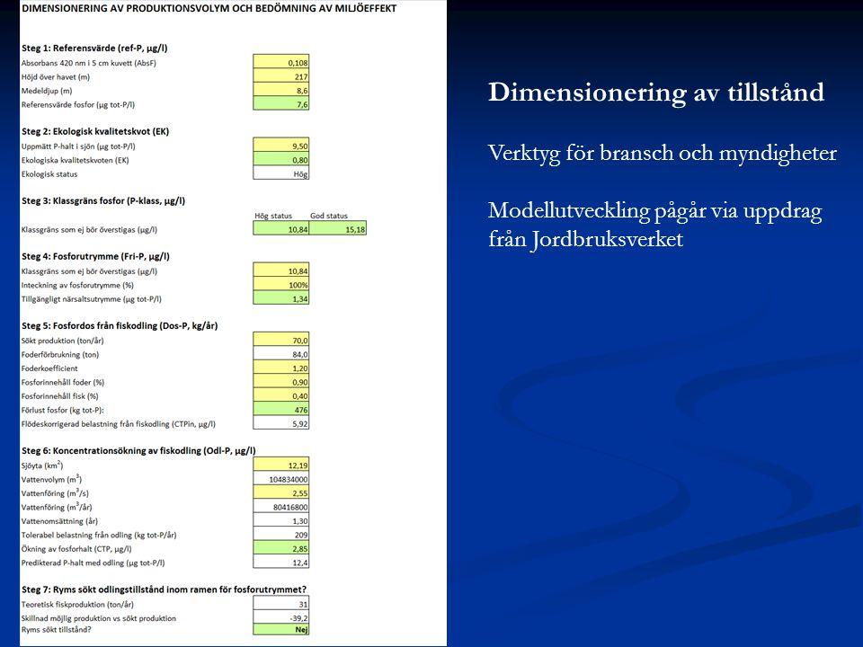 Dimensionering av tillstånd Verktyg för bransch och myndigheter Modellutveckling pågår via uppdrag från Jordbruksverket