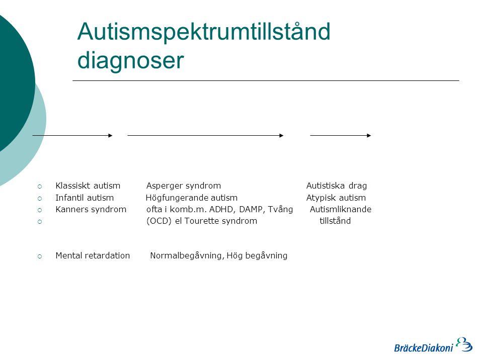 Autismspektrumtillstånd diagnoser  Klassiskt autism Asperger syndrom Autistiska drag  Infantil autism Högfungerande autism Atypisk autism  Kanners syndrom ofta i komb.m.