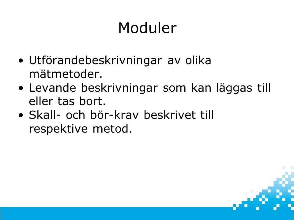 Moduler •Utförandebeskrivningar av olika mätmetoder.