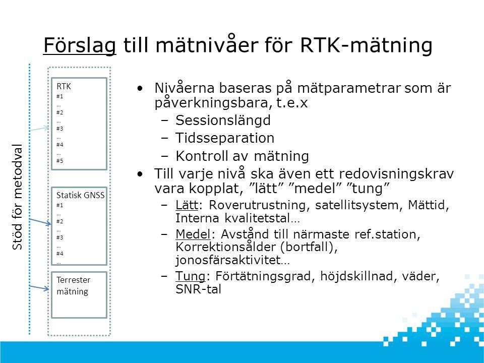 Förslag till mätnivåer för RTK-mätning •Nivåerna baseras på mätparametrar som är påverkningsbara, t.e.x –Sessionslängd –Tidsseparation –Kontroll av mätning •Till varje nivå ska även ett redovisningskrav vara kopplat, lätt medel tung –Lätt: Roverutrustning, satellitsystem, Mättid, Interna kvalitetstal… –Medel: Avstånd till närmaste ref.station, Korrektionsålder (bortfall), jonosfärsaktivitet… –Tung: Förtätningsgrad, höjdskillnad, väder, SNR-tal RTK #1 … #2 … #3 … #4 … #5 Terrester mätning Statisk GNSS #1 … #2 … #3 … #4 … Stöd för metodval