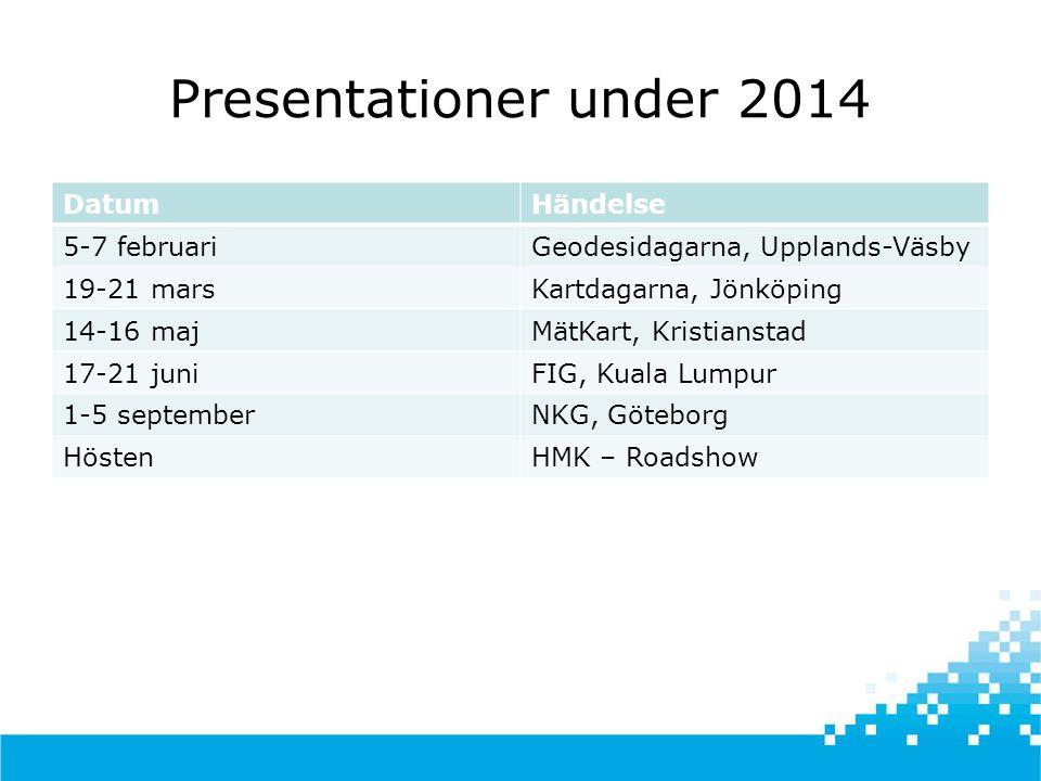 Presentationer under 2014 DatumHändelse 5-7 februariGeodesidagarna, Upplands-Väsby 19-21 marsKartdagarna, Jönköping 14-16 majMätKart, Kristianstad 17-21 juniFIG, Kuala Lumpur 1-5 septemberNKG, Göteborg HöstenHMK – Roadshow