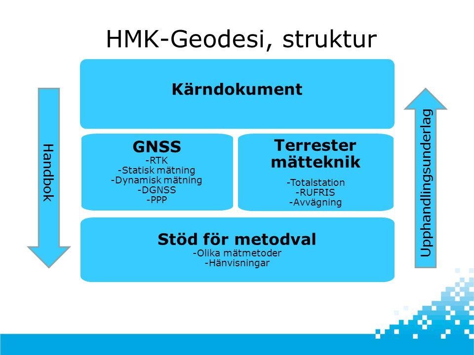 Kärndokument GNSS -RTK -Statisk mätning -Dynamisk mätning -DGNSS -PPP Stöd för metodval -Olika mätmetoder -Hänvisningar Terrester mätteknik -Totalstation -RUFRIS -Avvägning Handbok Upphandlingsunderlag HMK-Geodesi, struktur
