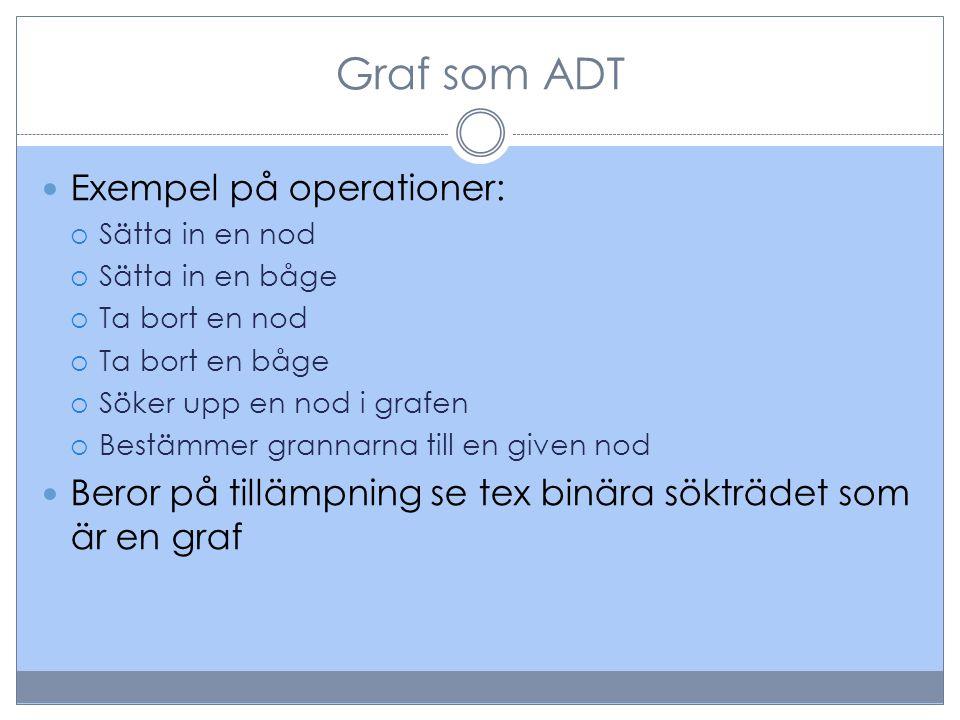 Graf som ADT  Exempel på operationer:  Sätta in en nod  Sätta in en båge  Ta bort en nod  Ta bort en båge  Söker upp en nod i grafen  Bestämmer