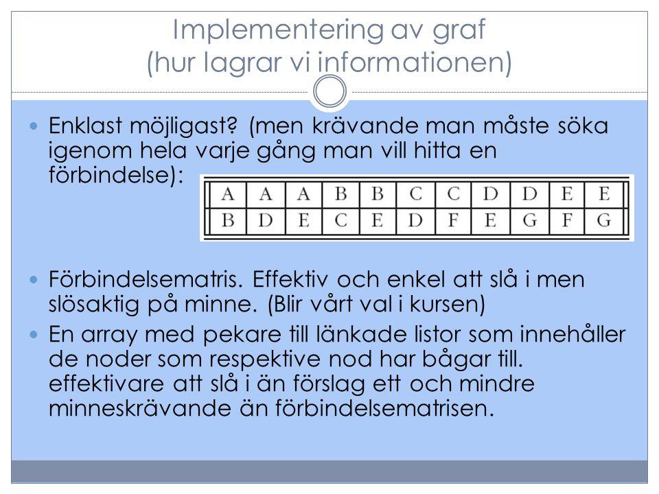 Implementering av graf (hur lagrar vi informationen)  Enklast möjligast? (men krävande man måste söka igenom hela varje gång man vill hitta en förbin