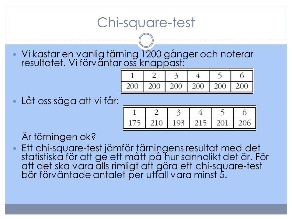 Chi-square-test  Vi kastar en vanlig tärning 1200 gånger och noterar resultatet. Vi förväntar oss knappast:  Låt oss säga att vi får: Är tärningen o