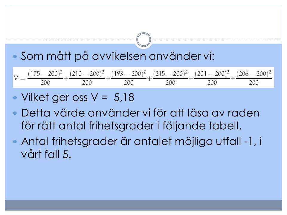  Som mått på avvikelsen använder vi:  Vilket ger oss V = 5,18  Detta värde använder vi för att läsa av raden för rätt antal frihetsgrader i följand