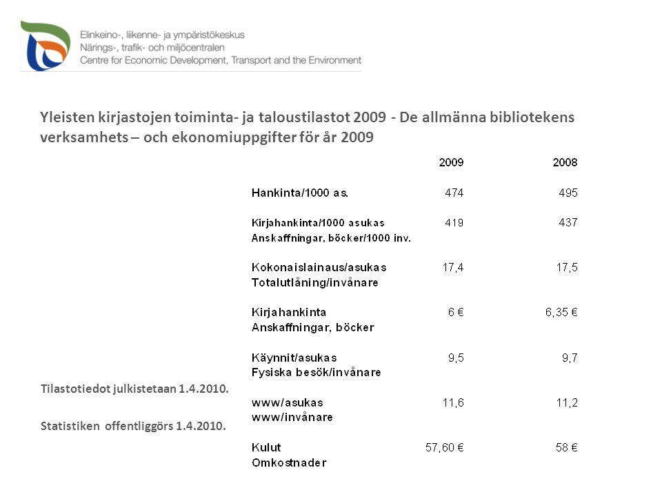 Yleisten kirjastojen toiminta- ja taloustilastot 2009 - De allmänna bibliotekens verksamhets – och ekonomiuppgifter för år 2009 Tilastotiedot julkistetaan 1.4.2010.