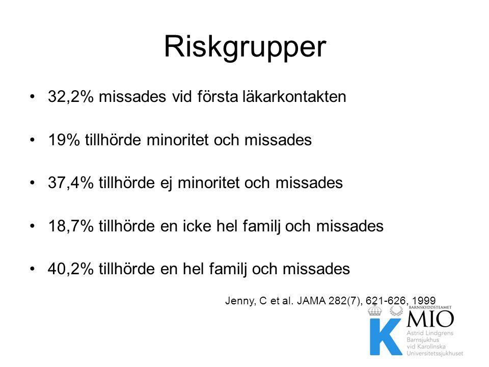 Riskgrupper •32,2% missades vid första läkarkontakten •19% tillhörde minoritet och missades •37,4% tillhörde ej minoritet och missades •18,7% tillhörd