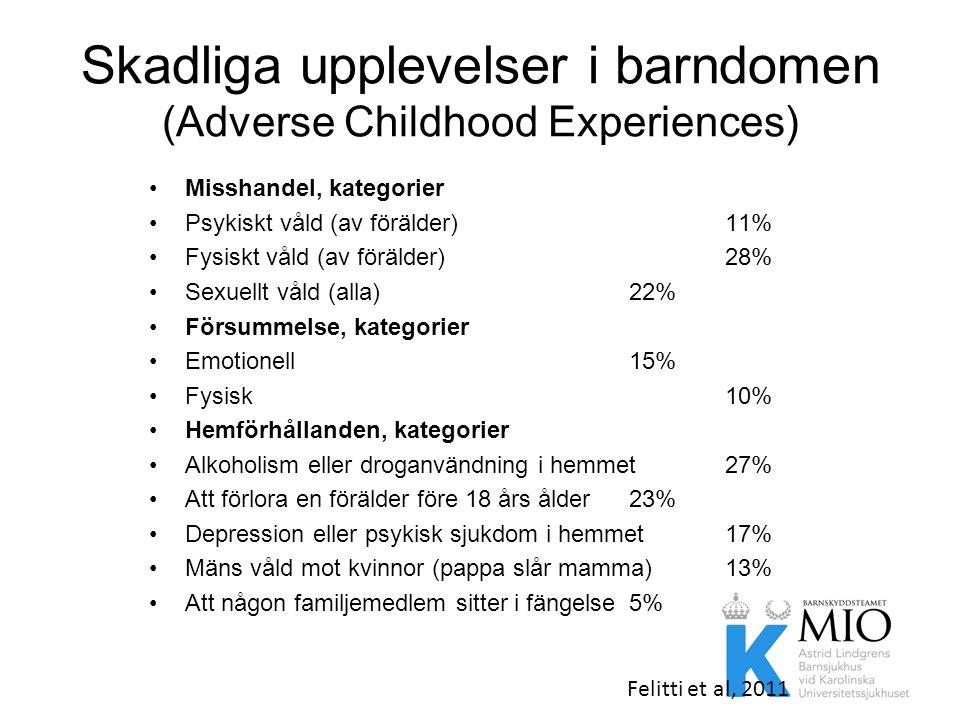 Skadliga upplevelser i barndomen (Adverse Childhood Experiences) •Misshandel, kategorier •Psykiskt våld (av förälder)11% •Fysiskt våld (av förälder)28