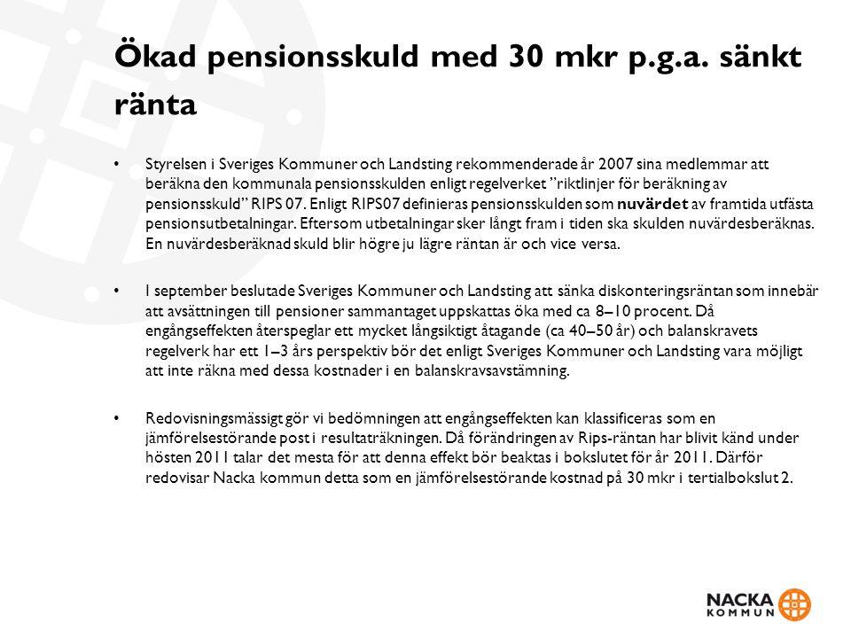 Ökad pensionsskuld med 30 mkr p.g.a.