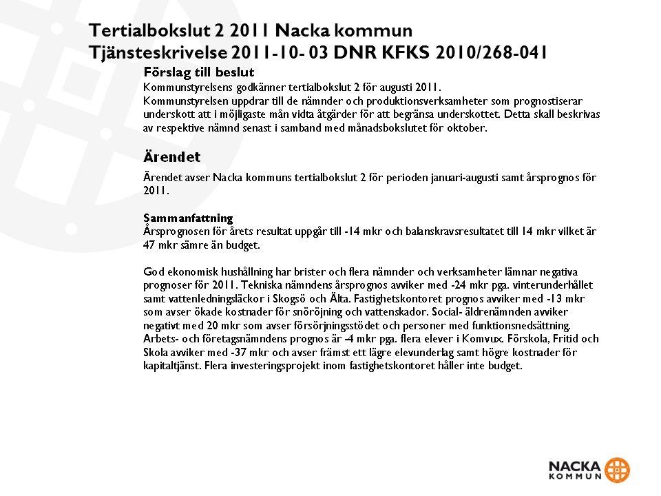 Not nr 9 Långfristig utlåning Mkr2011-082010-12 Nacka Stadshus AB163,0 10-årig avbetalning VA- anläggningsavgifter och gatukostnadsersättning3,82,4 Lån till Seniorforum Boo Kooperativa hyresrättsförening7,0 Summa173,8172,4 Not 10 Värdepapper, andelar och bostadsrätter Mkr2011-082010-12 Aktier Nacka Stadshus AB16,0 Aktier övrigt8,5 Andelar Boo Energi0,1 Bostadsrätter: 55 lägenheter18,617,3 Summa43,241,9