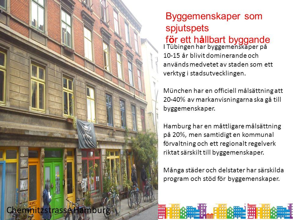I Tübingen har byggemenskaper på 10-15 år blivit dominerande och används medvetet av staden som ett verktyg i stadsutvecklingen. München har en offici