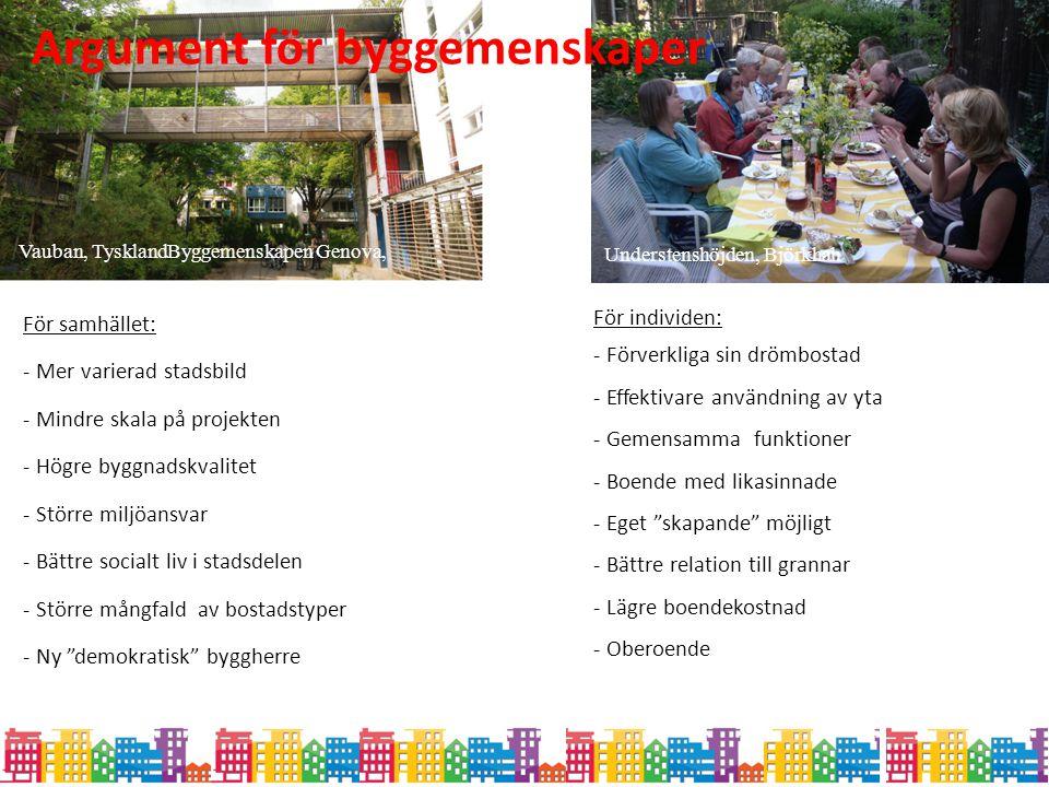 Argument för byggemenskaper För samhället: - Mer varierad stadsbild - Mindre skala på projekten - Högre byggnadskvalitet - Större miljöansvar - Bättre