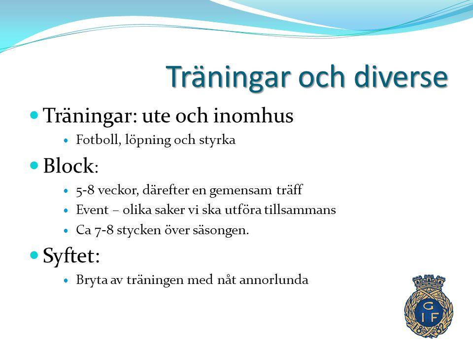 Seriespel 2014  Seriespel  Juniorserie U19: Hälsingland, Dalarna, Gestrikland  Div 1, 98-99?.