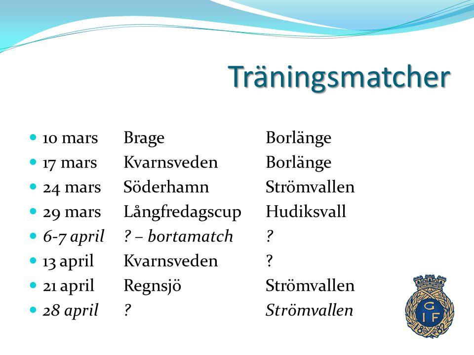 Träningsmatcher  10 mars Brage Borlänge  17 mars Kvarnsveden Borlänge  24 mars Söderhamn Strömvallen  29 mars Långfredagscup Hudiksvall  6-7 apri