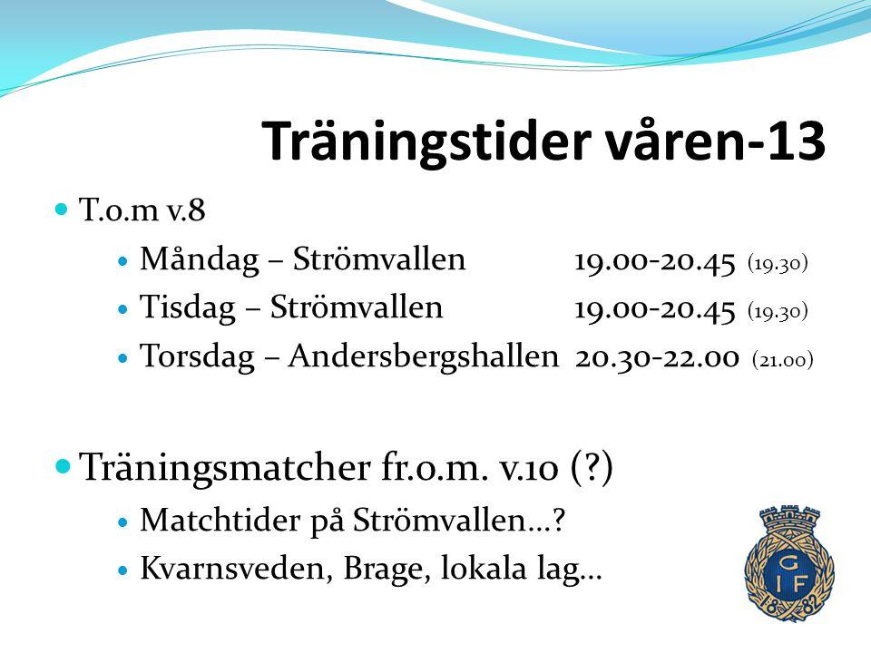 Träningstider våren-13  T.o.m v.8  Måndag – Strömvallen 19.00-20.45 (19.30)  Tisdag – Strömvallen 19.00-20.45 (19.30)  Torsdag – Andersbergshallen