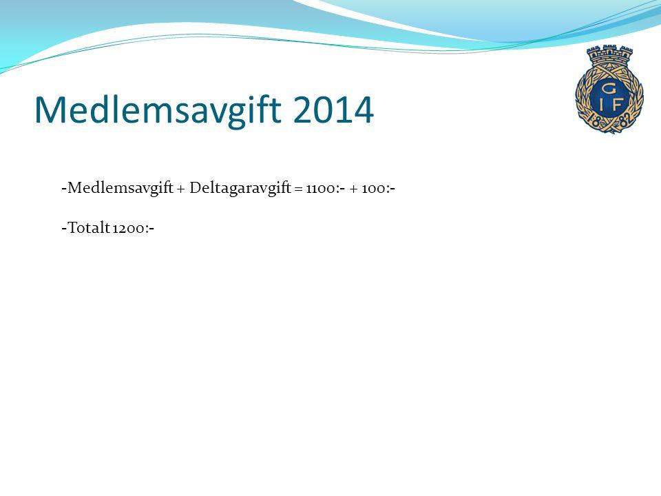 Medlemsavgift 2014 -Medlemsavgift + Deltagaravgift = 1100:- + 100:- -Totalt 1200:-