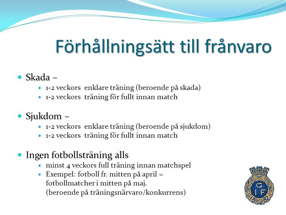 Förhållningsätt till frånvaro  Skada –  1-2 veckors enklare träning (beroende på skada)  1-2 veckors träning för fullt innan match  Sjukdom –  1-