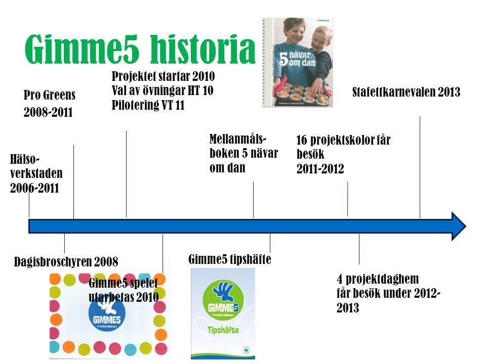Gimme5 historia Gimme5 tipshäfte 16 projektskolor får besök 2011-2012 Gimme5 spelet utarbetas 2010 4 projektdaghem får besök under 2012- 2013 Mellanmå