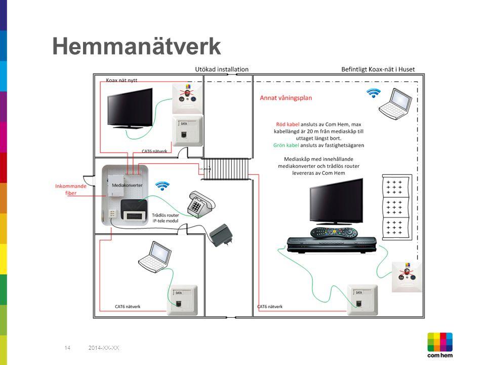 Hemmanätverk 2014-XX-XX14