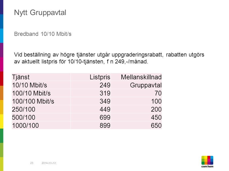 2014-XX-XX23 Nytt Gruppavtal Bredband 10/10 Mbit/s Vid beställning av högre tjänster utgår uppgraderingsrabatt, rabatten utgörs av aktuellt listpris för 10/10-tjänsten, f n 249,-/månad.
