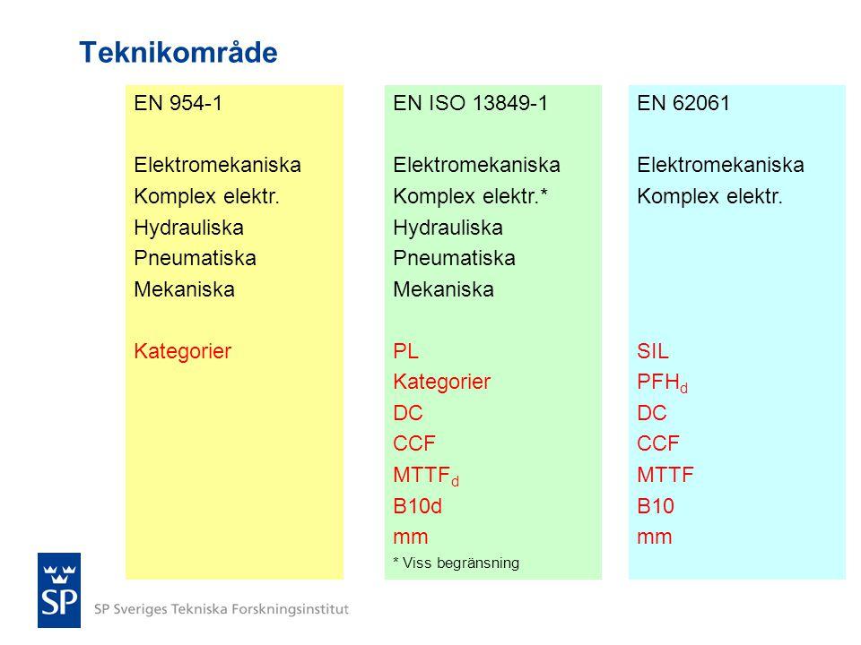 Teknikområde EN 954-1 Elektromekaniska Komplex elektr. Hydrauliska Pneumatiska Mekaniska Kategorier EN ISO 13849-1 Elektromekaniska Komplex elektr.* H