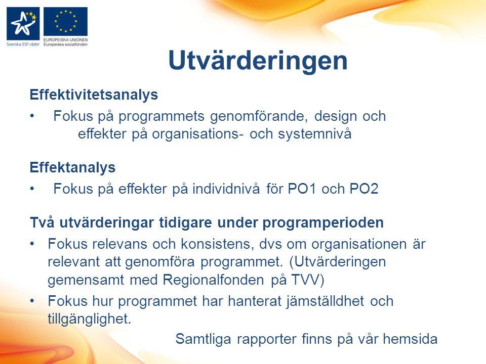 Utvärderingen Effektivitetsanalys •Fokus på programmets genomförande, design och effekter på organisations- och systemnivå Effektanalys •Fokus på effekter på individnivå för PO1 och PO2 Två utvärderingar tidigare under programperioden •Fokus relevans och konsistens, dvs om organisationen är relevant att genomföra programmet.