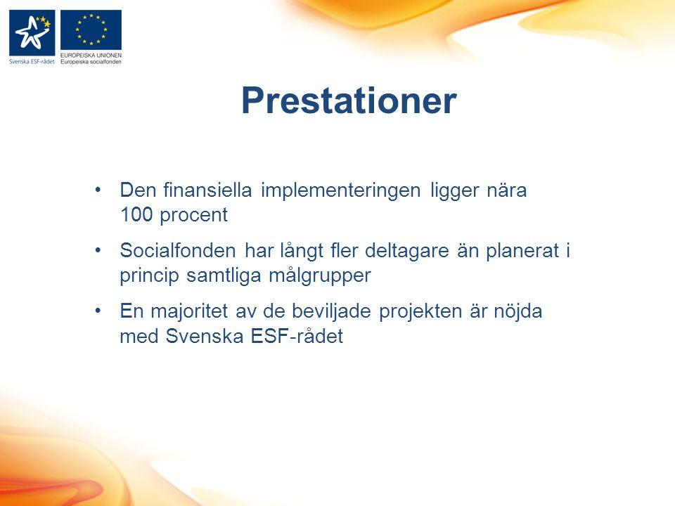 Prestationer •Den finansiella implementeringen ligger nära 100 procent •Socialfonden har långt fler deltagare än planerat i princip samtliga målgrupper •En majoritet av de beviljade projekten är nöjda med Svenska ESF-rådet