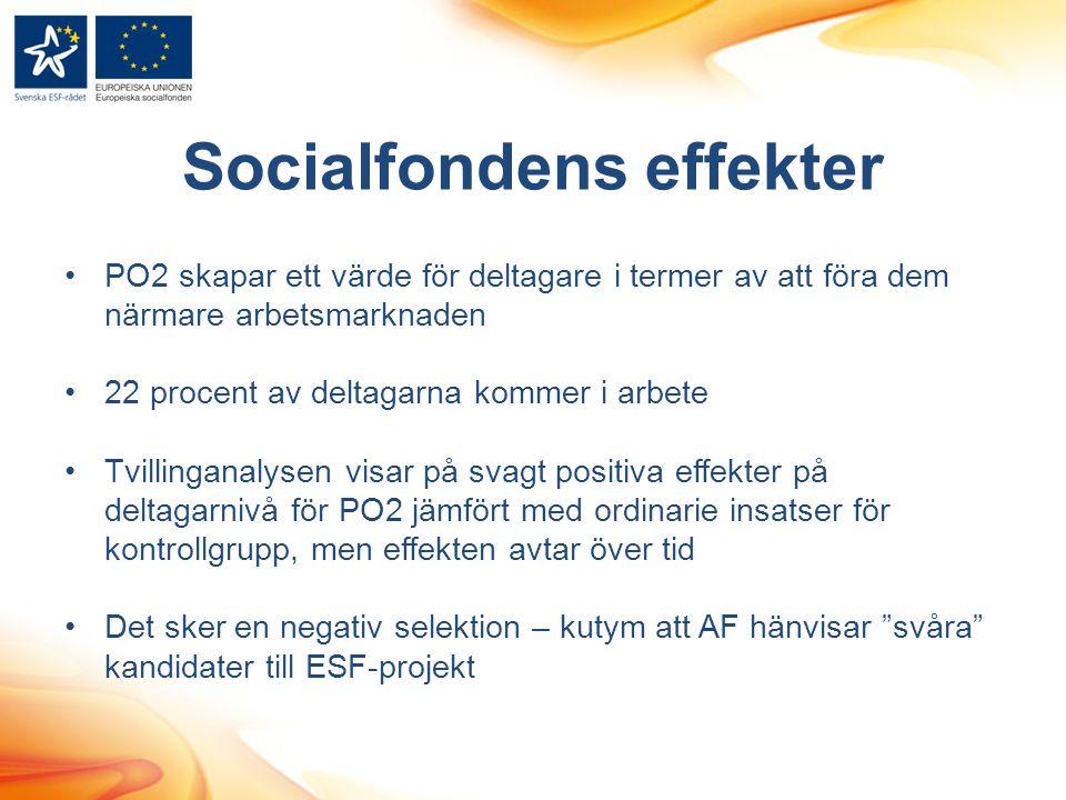 Socialfondens effekter •PO2 skapar ett värde för deltagare i termer av att föra dem närmare arbetsmarknaden •22 procent av deltagarna kommer i arbete •Tvillinganalysen visar på svagt positiva effekter på deltagarnivå för PO2 jämfört med ordinarie insatser för kontrollgrupp, men effekten avtar över tid •Det sker en negativ selektion – kutym att AF hänvisar svåra kandidater till ESF-projekt