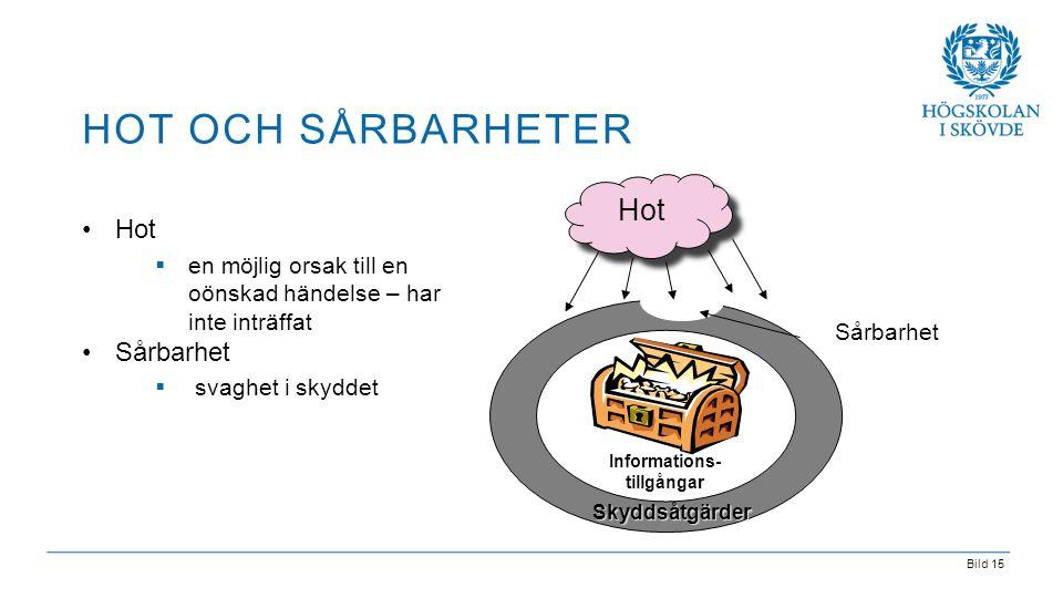 Bild 15 •Hot  en möjlig orsak till en oönskad händelse – har inte inträffat •Sårbarhet  svaghet i skyddet HOT OCH SÅRBARHETER Informations- tillgång