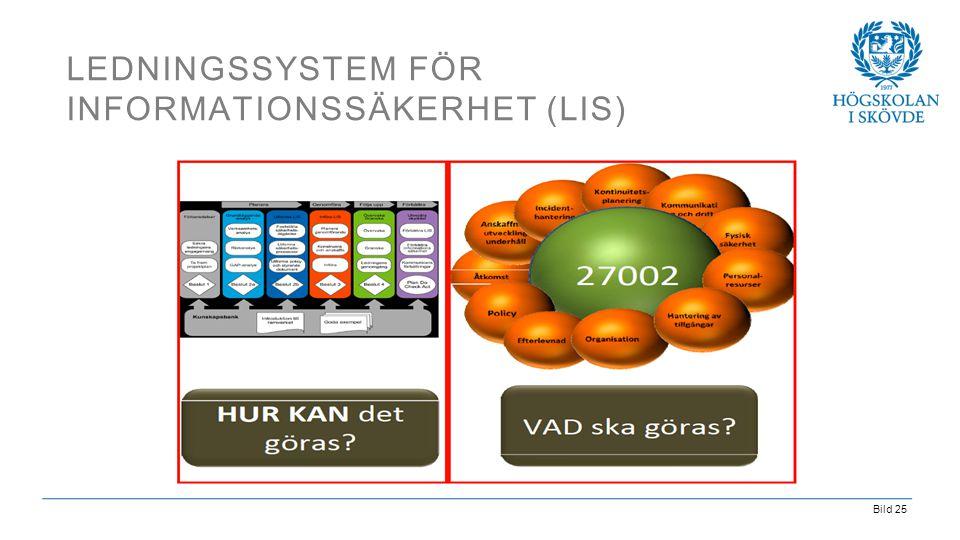 Bild 25 LEDNINGSSYSTEM FÖR INFORMATIONSSÄKERHET (LIS)