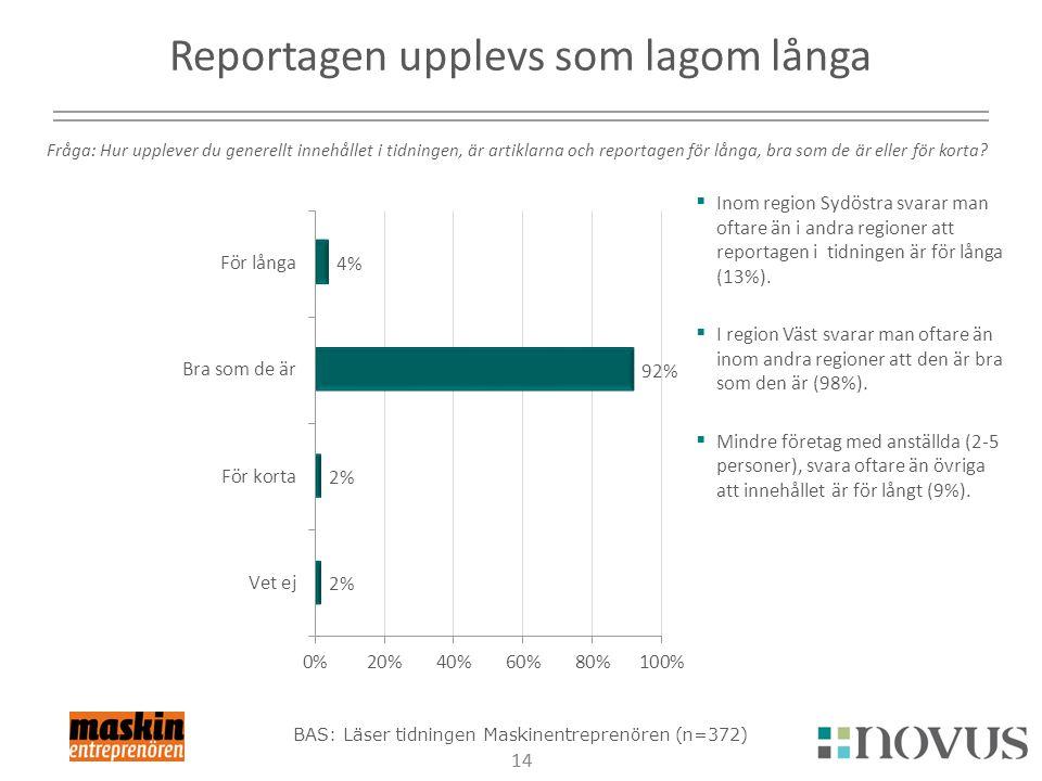 14  Inom region Sydöstra svarar man oftare än i andra regioner att reportagen i tidningen är för långa (13%).