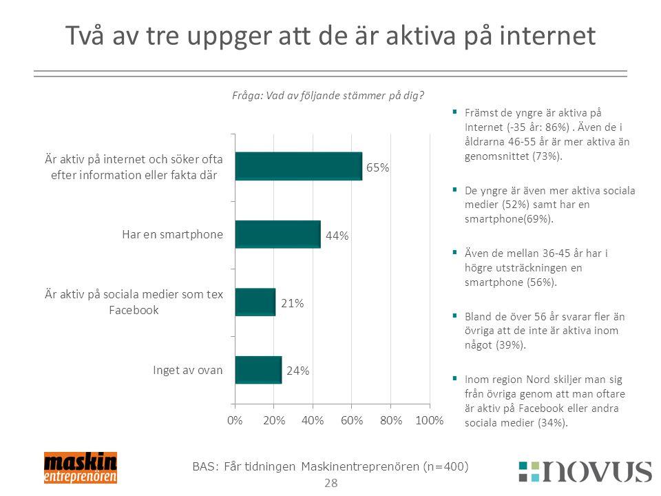 28  Främst de yngre är aktiva på Internet (-35 år: 86%).