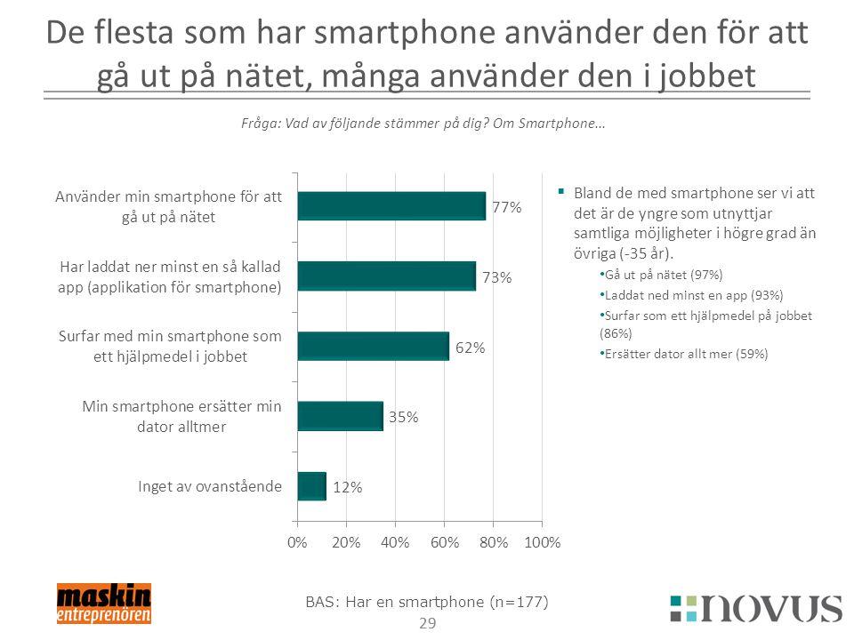 29  Bland de med smartphone ser vi att det är de yngre som utnyttjar samtliga möjligheter i högre grad än övriga (-35 år).