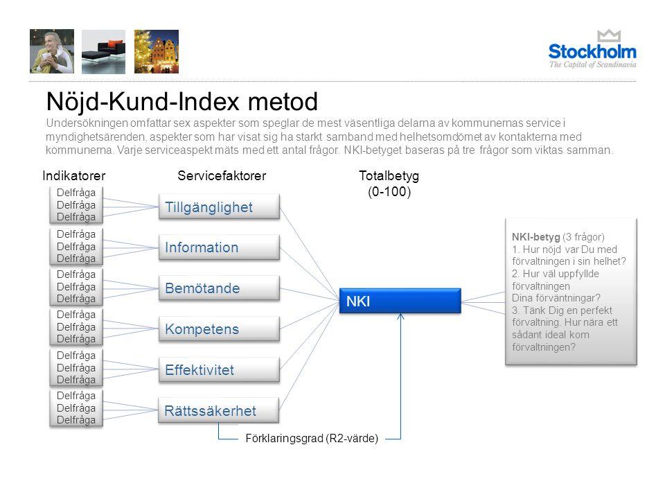 Nöjd-Kund-Index metod Undersökningen omfattar sex aspekter som speglar de mest väsentliga delarna av kommunernas service i myndighetsärenden, aspekter