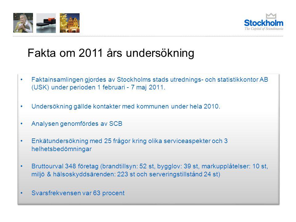 Fakta om 2011 års undersökning •Faktainsamlingen gjordes av Stockholms stads utrednings- och statistikkontor AB (USK) under perioden 1 februari - 7 ma